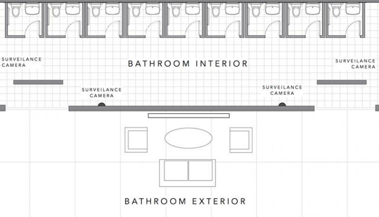 Gender Neutral Toilets Plan.U S Pastor Proposes All Gender Bathrooms Will Fully
