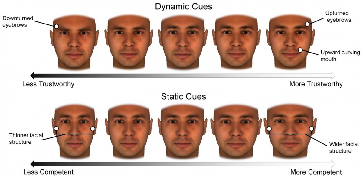 person Facial depression of a appearance with