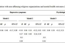 association-between-religious-organisations-and-mental-health
