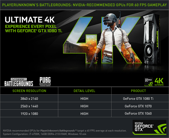 Pubg Ultra Hd Pc: 'PUBG' News: NVIDIA Announces System Requirements For