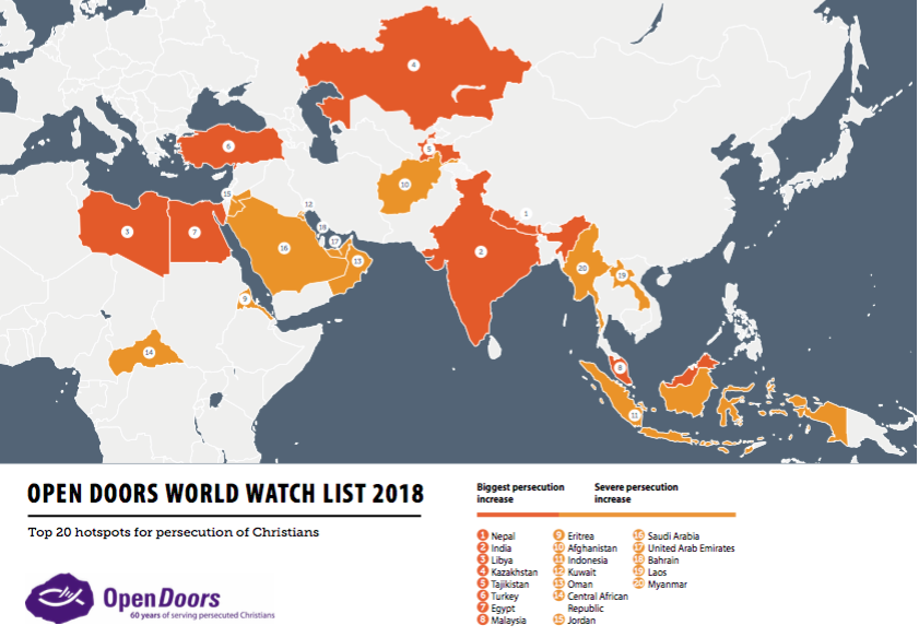 Open Doors 2018 World Watch List Christians In Egypt And